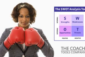 Client wearing Boxing Gloves to use SWOT Analysis!