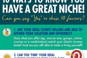 10 Ways to Know You Have A Great Niche! Cropped image